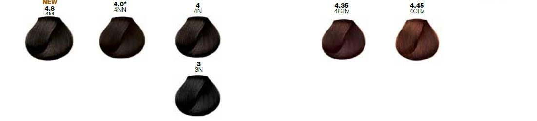 Majirel Hair Colour Shades - Mocha Natural Warm 002