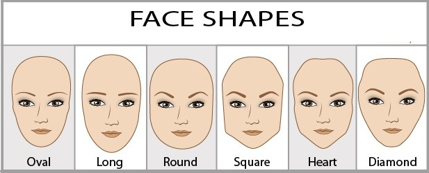 3 Eyebrows Shape Rules For All Type Of Faces Cover