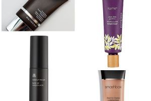 Top 10 Best Makeup Primer For Oily Skin